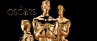 «Оскар 2020»: дата объявления номинантов и проведения церемонии