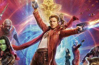 Утечки. Анонс Wonderlands, стратегии по Marvel и игра «Стражи галактики» на E3 2021